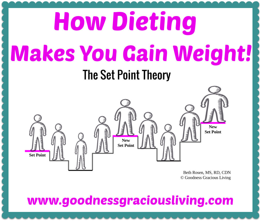 How Dieting Makes You Gain Weight! (May 2019)